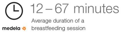 Medela-Breastfeeding-Normal
